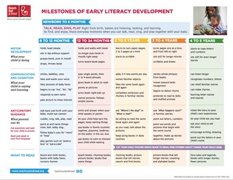 Child development term paper